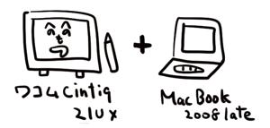 液晶タブレット依存とこれからの作業環境について…MacBook Pro or iMac?&NAS?